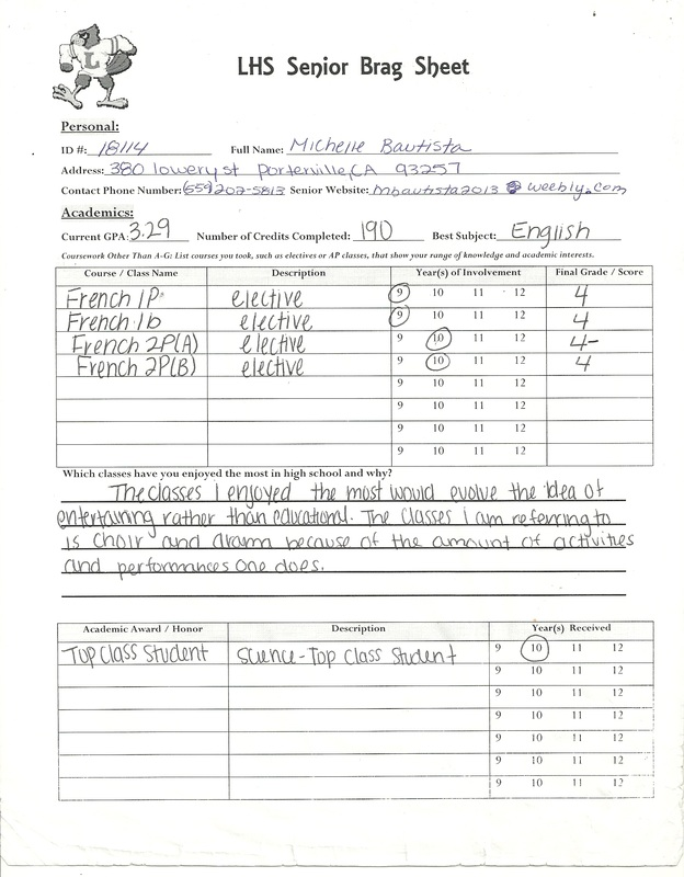 brag sheet Collins hill high school senior brag sheet this form assists your school counselor/teacher in writing a letter of recommendation the more specific details you.